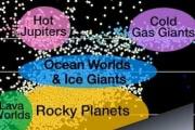 «Кеплер» нашел 10 новых экзопланет в обитаемой зоне